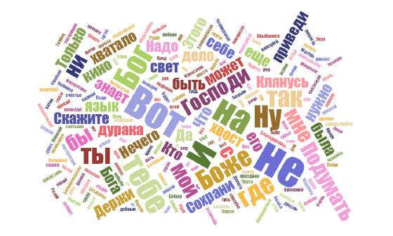 Междометные фразеологизмы в русском языке