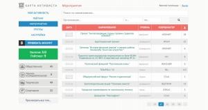 Масштабное обновление системы учета внеаудиторной деятельности студентов «КАРТА АКТИВИСТА»